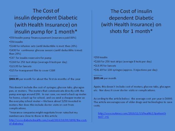 The Cost of Being a Type 1 Diabetic
